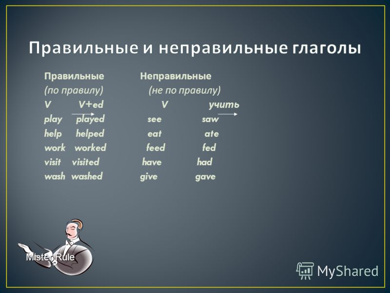 Правильные Неправильные ( по правилу ) ( не по правилу ) V V+ed V учить play played see saw help helped eat ate work worked feed fed visit visited have had wash washed give gave Mister Rule
