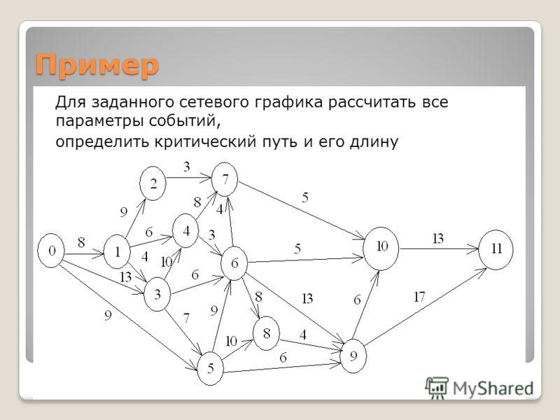 Для заданного сетевого графика рассчитать все параметры событий, определить критический путь и его длину Пример