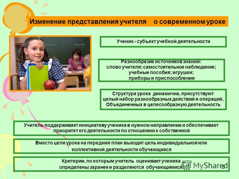 5 Ученик - субъект учебной деятельности Разнообразие источников знаний: слово учителя; самостоятельное наблюдение; учебные пособия; игрушки; приборы и приспособления Структура урока динамична, присутствуют целый набор разнообразных действий и операци
