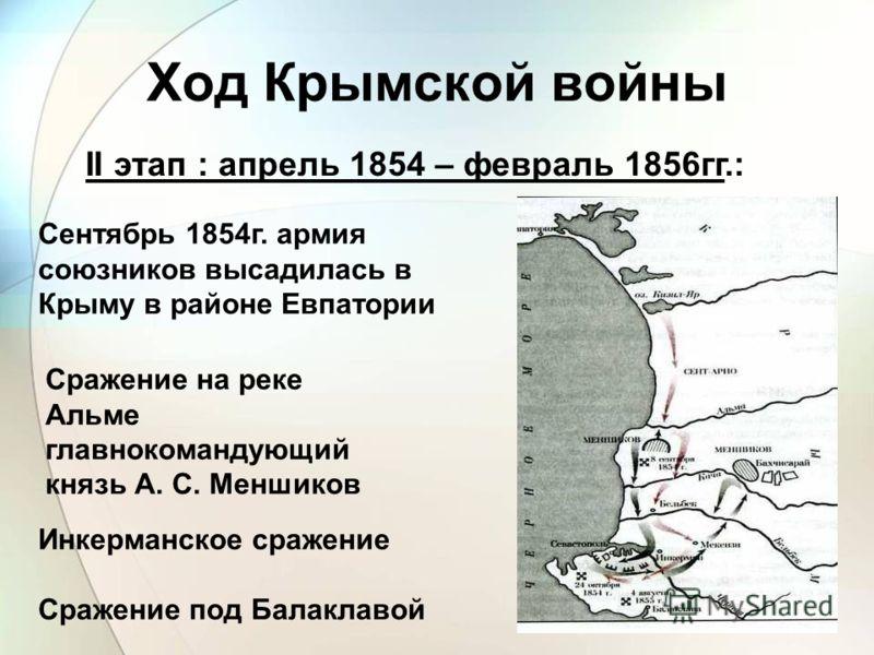 II этап : апрель 1854 – февраль 1856гг.: Сентябрь 1854г. армия союзников высадилась в Крыму в районе Евпатории Сражение на реке Альме главнокомандующий князь А. С. Меншиков Инкерманское сражение Сражение под Балаклавой