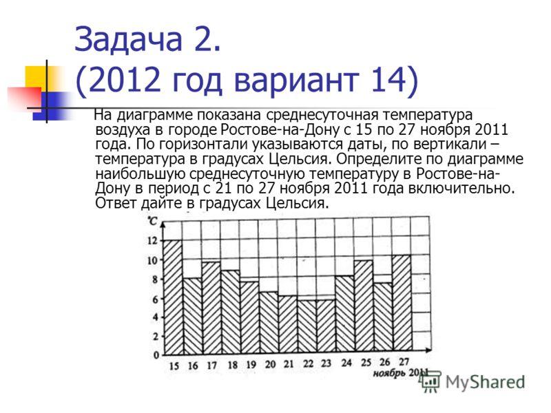Задача 2. (2012 год вариант 14) На диаграмме показана среднесуточная температура воздуха в городе Ростове-на-Дону с 15 по 27 ноября 2011 года. По горизонтали указываются даты, по вертикали – температура в градусах Цельсия. Определите по диаграмме наи