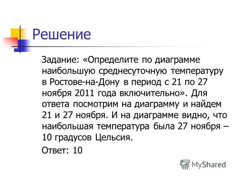 Решение Задание: «Определите по диаграмме наибольшую среднесуточную температуру в Ростове-на-Дону в период с 21 по 27 ноября 2011 года включительно». Для ответа посмотрим на диаграмму и найдем 21 и 27 ноября. И на диаграмме видно, что наибольшая темп