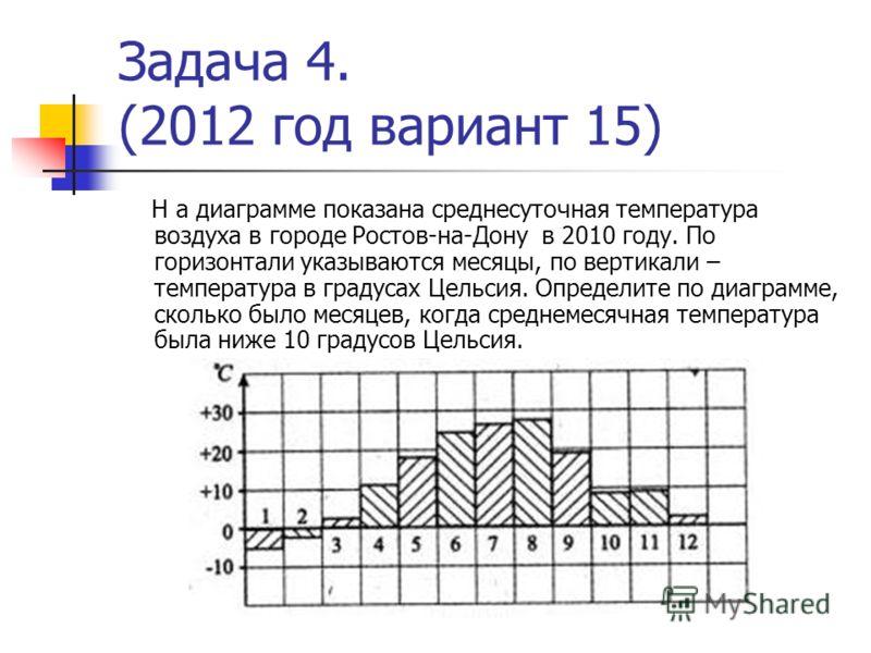 Задача 4. (2012 год вариант 15) Н а диаграмме показана среднесуточная температура воздуха в городе Ростов-на-Дону в 2010 году. По горизонтали указываются месяцы, по вертикали – температура в градусах Цельсия. Определите по диаграмме, сколько было мес
