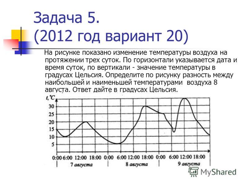 Задача 5. (2012 год вариант 20) На рисунке показано изменение температуры воздуха на протяжении трех суток. По горизонтали указывается дата и время суток, по вертикали - значение температуры в градусах Цельсия. Определите по рисунку разность между на