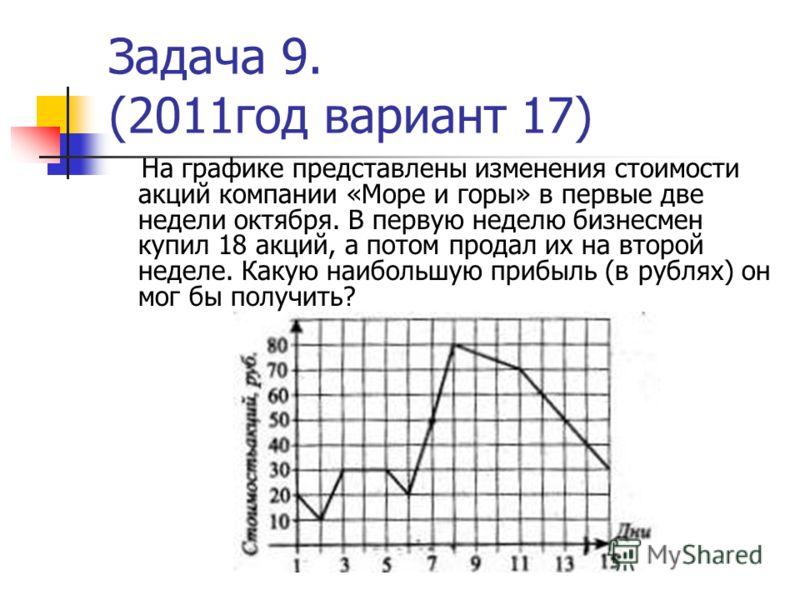 Задача 9. (2011год вариант 17) На графике представлены изменения стоимости акций компании «Море и горы» в первые две недели октября. В первую неделю бизнесмен купил 18 акций, а потом продал их на второй неделе. Какую наибольшую прибыль (в рублях) он