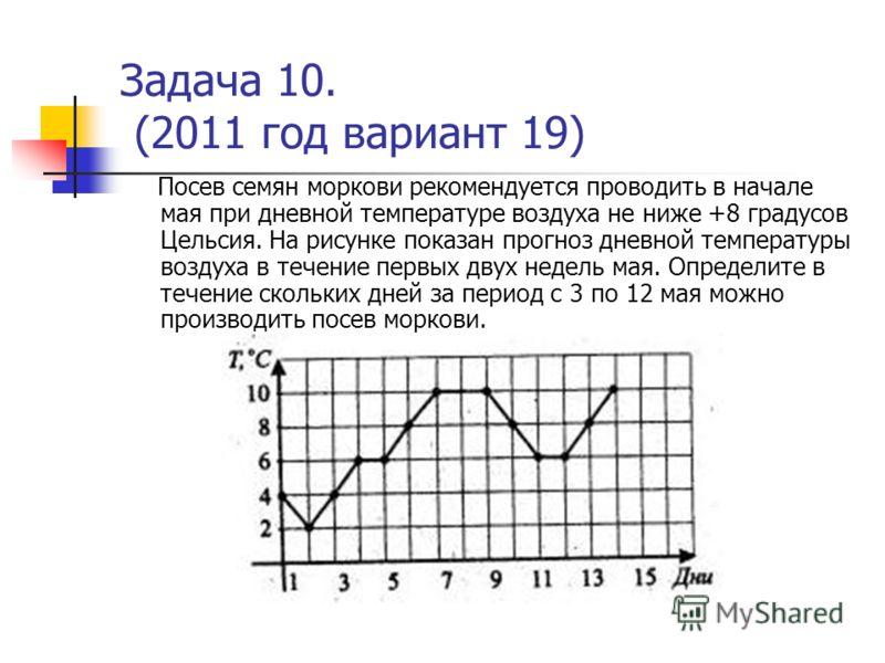 Задача 10. (2011 год вариант 19) Посев семян моркови рекомендуется проводить в начале мая при дневной температуре воздуха не ниже +8 градусов Цельсия. На рисунке показан прогноз дневной температуры воздуха в течение первых двух недель мая. Определите
