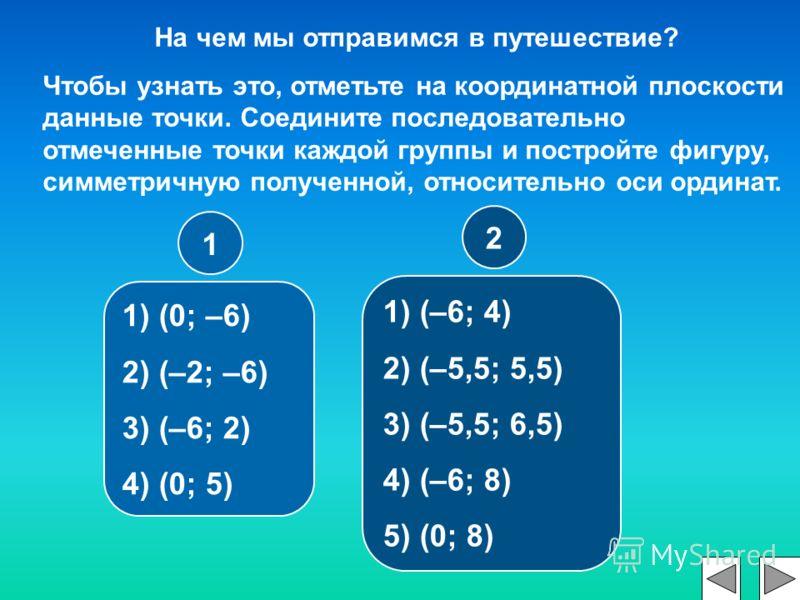 На чем мы отправимся в путешествие? Чтобы узнать это, отметьте на координатной плоскости данные точки. Соедините последовательно отмеченные точки каждой группы и постройте фигуру, симметричную полученной, относительно оси ординат. 1) (0; –6) 2) (–2;