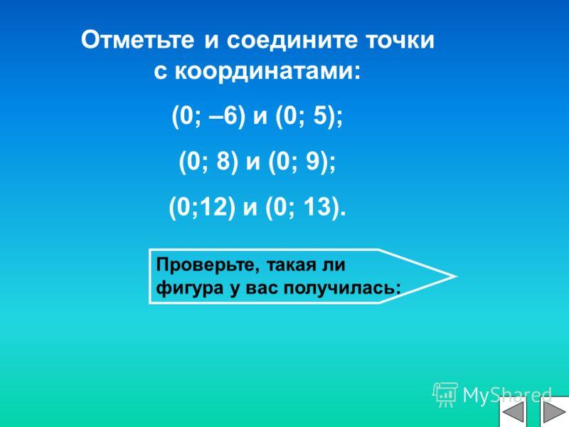 Отметьте и соедините точки с координатами: (0; –6) и (0; 5); (0; 8) и (0; 9); (0;12) и (0; 13). Проверьте, такая ли фигура у вас получилась: Соедините последовательно точки и постройте фигуру, симметричную полученной, относительно оси ординат.