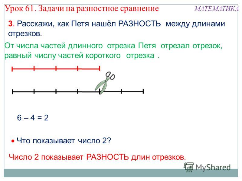 3. Расскажи, как Петя нашёл РАЗНОСТЬ между длинами отрезков. МАТЕМАТИКА 6 – 4 = 2 От числа частей длинного отрезка Петя отрезал отрезок, равный числу частей короткого отрезка. Число 2 показывает РАЗНОСТЬ длин отрезков. Что показывает число 2? Урок 61