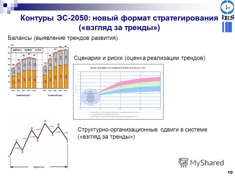 Контуры ЭС-2050: новый формат стратегирования («взгляд за тренды») Балансы (выявление трендов развития) Сценарии и риски (оценка реализации трендов) Структурно-организационные сдвиги в системе («взгляд за тренды») 10