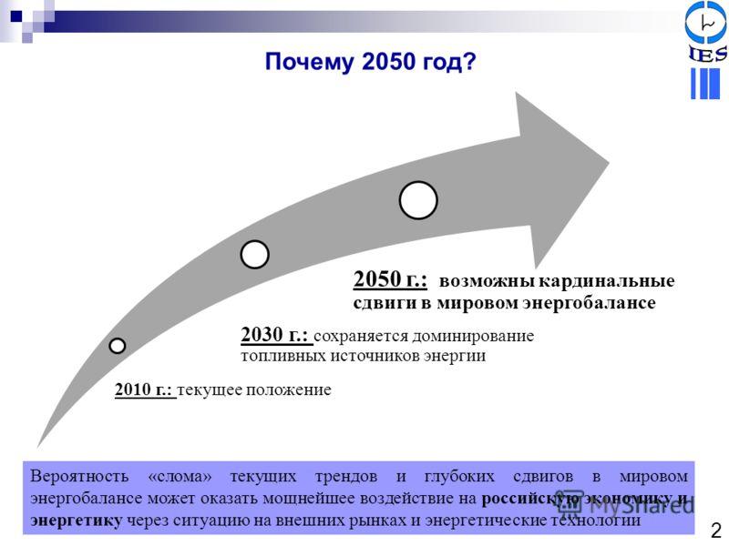 Почему 2050 год? 2010 г.: текущее положение 2030 г.: сохраняется доминирование топливных источников энергии 2050 г.: возможны кардинальные сдвиги в мировом энергобалансе Вероятность «слома» текущих трендов и глубоких сдвигов в мировом энергобалансе м