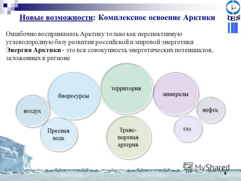 Новые возможности: Комплексное освоение Арктики минералы биоресурсы Пресная вода воздух территория нефть газ Ошибочно воспринимать Арктику только как перспективную углеводородную базу развития российской и мировой энергетики Энергия Арктики - это вся