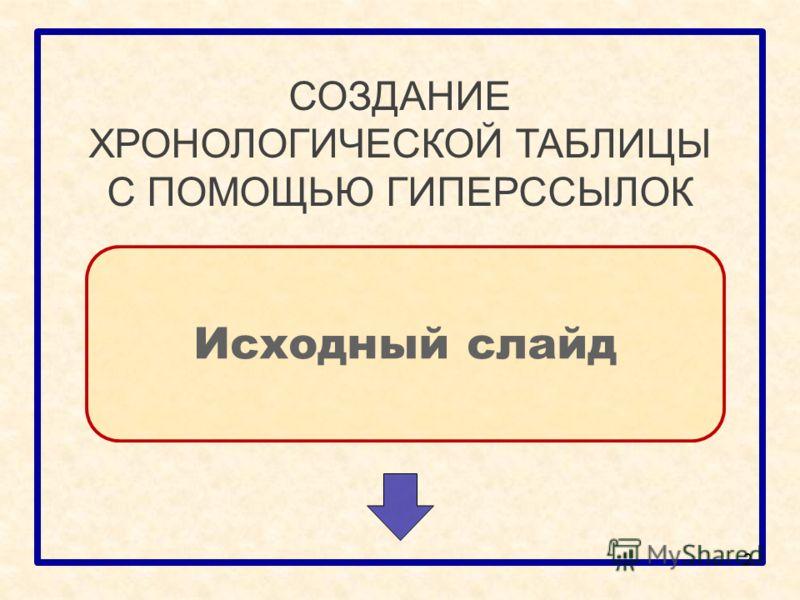 СОЗДАНИЕ ХРОНОЛОГИЧЕСКОЙ ТАБЛИЦЫ С ПОМОЩЬЮ ГИПЕРССЫЛОК Исходный слайд 2