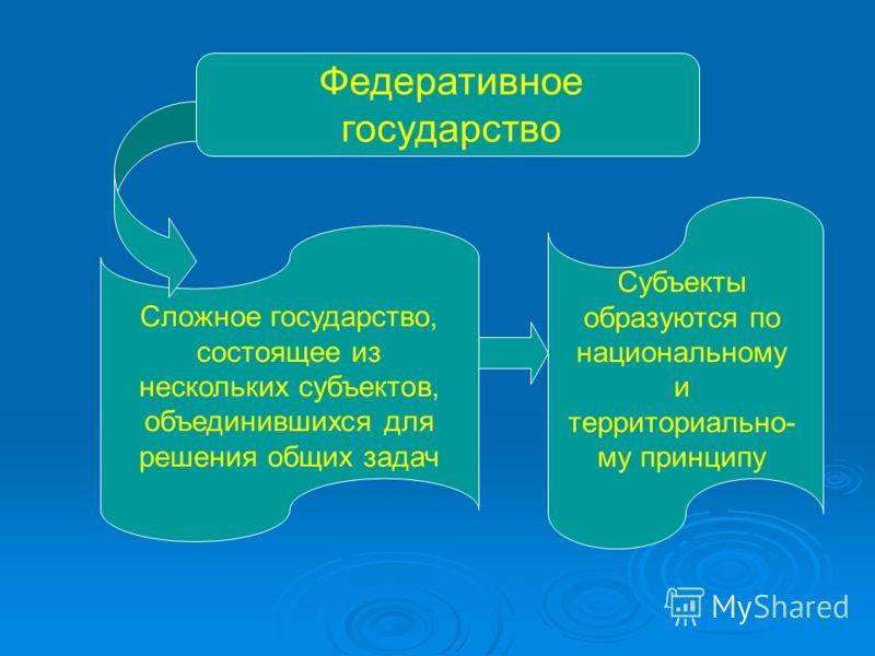 Федеративное государство Сложное государство, состоящее из нескольких субъектов, объединившихся для решения общих задач Субъекты образуются по национальному и территориально- му принципу