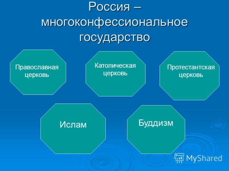 Россия – многоконфессиональное государство Православная церковь Католическая церковь Протестантская церковь Ислам Буддизм
