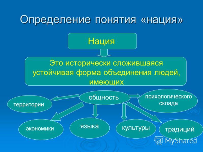 Определение понятия «нация» Нация Это исторически сложившаяся устойчивая форма объединения людей, имеющих общность территории экономики языка культуры традиций психологического склада