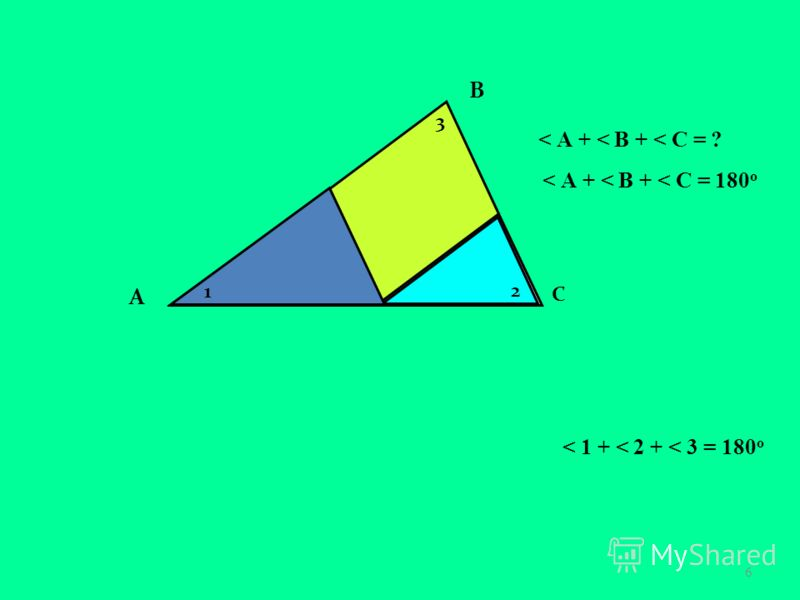 2 3 1 A B C < А + < В + < С = ? < 1 + < 2 + < 3 = 180 о < А + < В + < С = 180 о 6