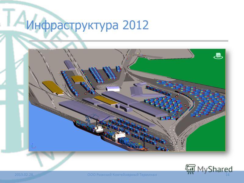 Инфраструктура 2012 2013.02.28.ООО Рижский Контейнерный Терминал14