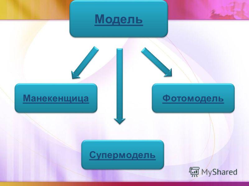 Модель Манекенщица Фотомодель Супермодель