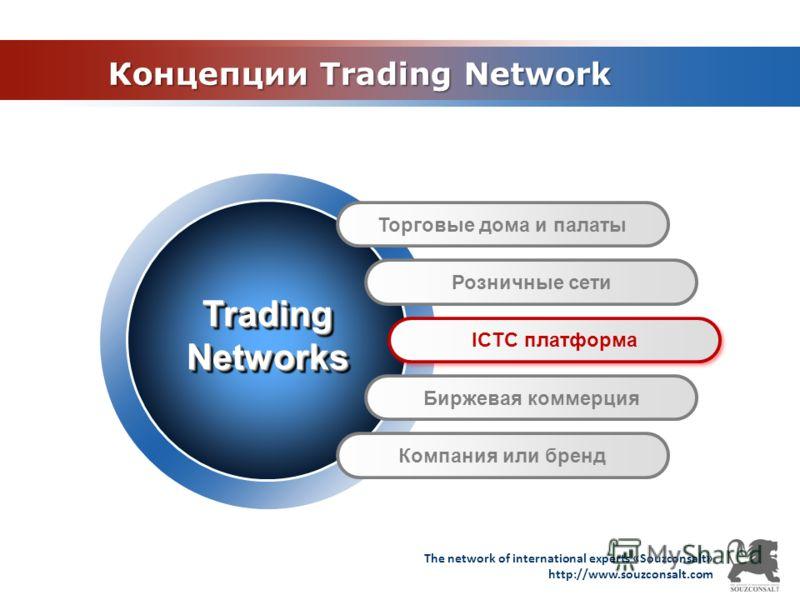The network of international experts «Souzconsalt» http://www.souzconsalt.com Торговые дома и палаты Розничные сети IСTC платформа Биржевая коммерция Компания или бренд TradingNetworksTradingNetworks Концепции Trading Network