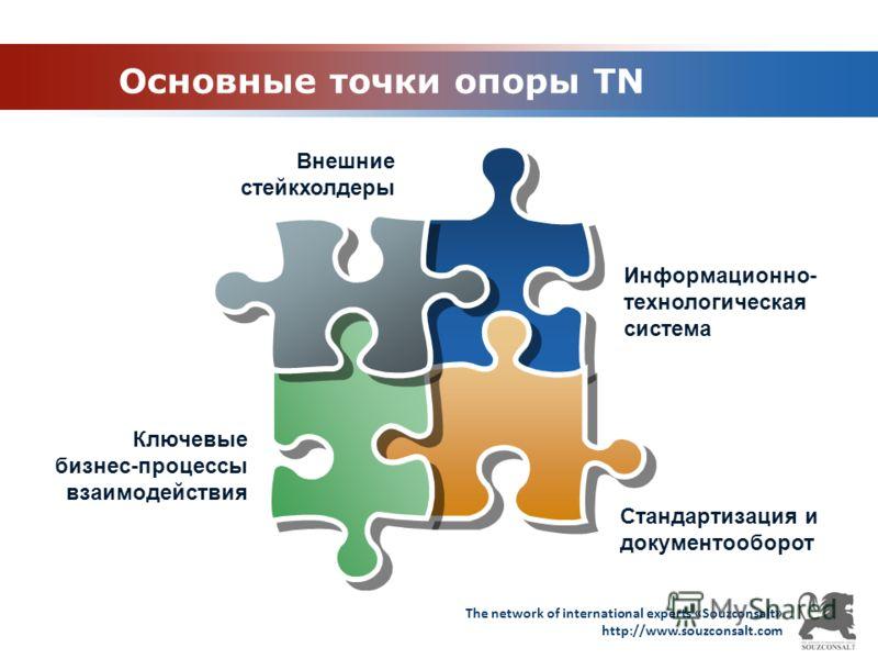 The network of international experts «Souzconsalt» http://www.souzconsalt.com Основные точки опоры TN Информационно- технологическая система Ключевые бизнес-процессы взаимодействия Внешние стейкхолдеры Стандартизация и документооборот