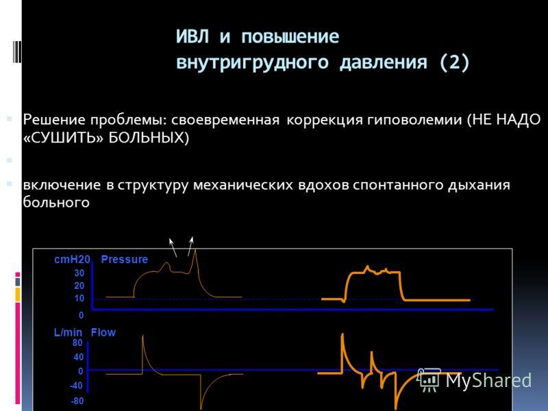 L/min Flow 30 20 10 0 80 40 0 -80 -40 cmH20 Pressure ИВЛ и повышение внутригрудного давления (2) Решение проблемы: своевременная коррекция гиповолемии (НЕ НАДО «СУШИТЬ» БОЛЬНЫХ) включение в структуру механических вдохов спонтанного дыхания больного