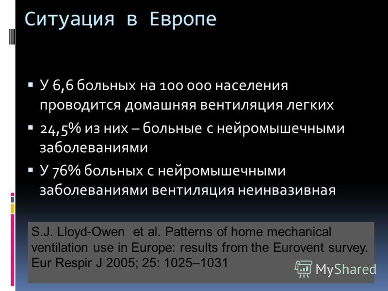 Ситуация в Европе У 6,6 больных на 100 000 населения проводится домашняя вентиляция легких 24,5% из них – больные с нейромышечными заболеваниями У 76% больных с нейромышечными заболеваниями вентиляция неинвазивная S.J. Lloyd-Owen et al. Patterns of h