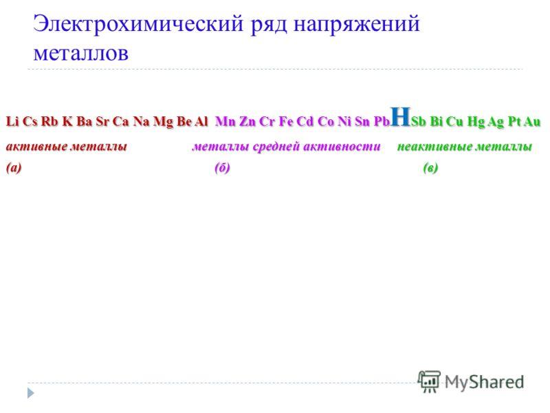 Электрохимический ряд напряжений металлов Li Cs Rb K Ba Sr Ca Na Mg Be Al Mn Zn Cr Fe Cd Co Ni Sn Pb H Sb Bi Cu Hg Ag Pt Au активные металлы металлы средней активности неактивные металлы (а) (б) (в)