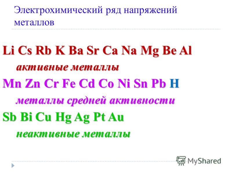 Электрохимический ряд напряжений металлов Li Cs Rb K Ba Sr Ca Na Mg Be Al активные металлы Mn Zn Cr Fe Cd Co Ni Sn Pb H металлы средней активности Sb Bi Cu Hg Ag Pt Au неактивные металлы