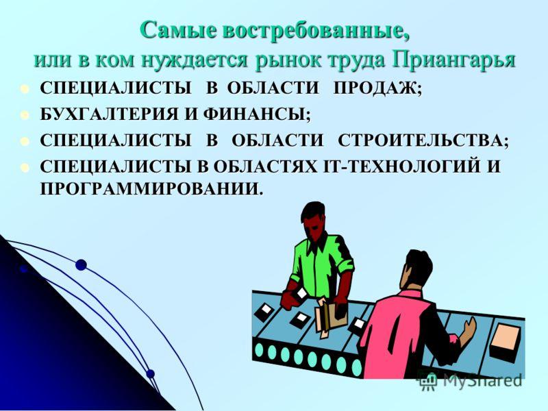 Самые востребованные, или в ком нуждается рынок труда Приангарья СПЕЦИАЛИСТЫ В ОБЛАСТИ ПРОДАЖ; СПЕЦИАЛИСТЫ В ОБЛАСТИ ПРОДАЖ; БУХГАЛТЕРИЯ И ФИНАНСЫ; БУХГАЛТЕРИЯ И ФИНАНСЫ; СПЕЦИАЛИСТЫ В ОБЛАСТИ СТРОИТЕЛЬСТВА; СПЕЦИАЛИСТЫ В ОБЛАСТИ СТРОИТЕЛЬСТВА; СПЕЦИ