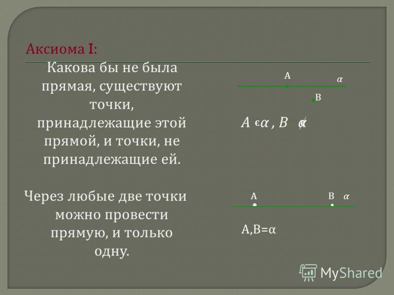 А ксиома I: К акова б ы н е б ыла прямая, с уществуют точки, принадлежащие э той прямой, и т очки, н е принадлежащие е й. Через л юбые д ве т очки можно п ровести прямую, и т олько одну. А α, В α ЭЭ АВ А,В=αА,В=α α α А В