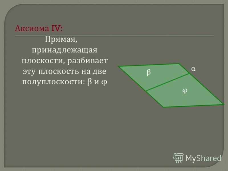 А ксиома IV: Прямая, принадлежащая плоскости, р азбивает эту п лоскость н а д ве полуплоскости : β и φ β α φ