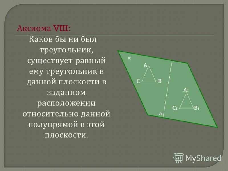 А ксиома VIII: Каков б ы н и б ыл треугольник, существует р авный ему т реугольник в данной п лоскости в заданном расположении относительно д анной полупрямой в э той плоскости. α а А ВС А1А1 В1В1 С1С1