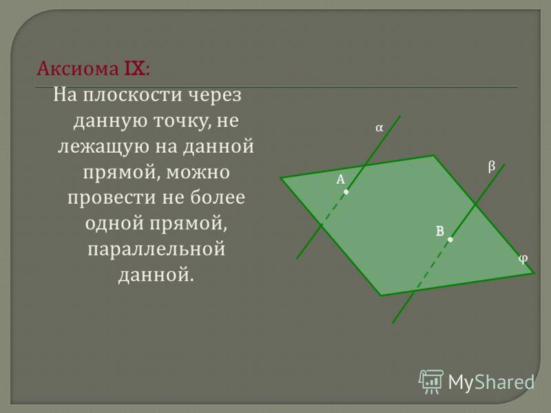А ксиома IX: На п лоскости ч ерез данную т очку, н е лежащую н а д анной прямой, м ожно провести н е б олее одной п рямой, параллельной данной. А α β φ B