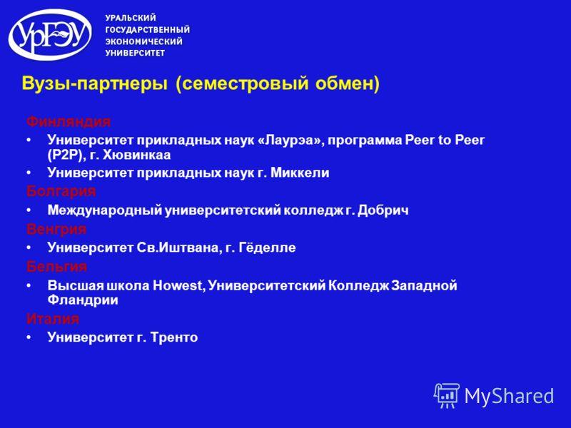 Вузы-партнеры (семестровый обмен) Финляндия Университет прикладных наук «Лаурэа», программа Peer to Peer (P2P), г. Хювинкаа Университет прикладных наук г. Миккели Болгария Международный университетский колледж г. Добрич Венгрия Университет Св.Иштвана