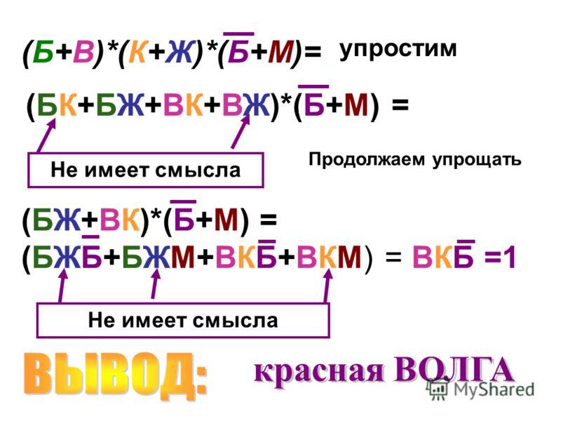 (Б+В)*(К+Ж)*(Б+М)= упростим (БК+БЖ+ВК+ВЖ)*(Б+М) = Не имеет смысла Продолжаем упрощать (БЖ+ВК)*(Б+М) = (БЖБ+БЖМ+ВКБ+ВКМ) = ВКБ =1 Не имеет смысла