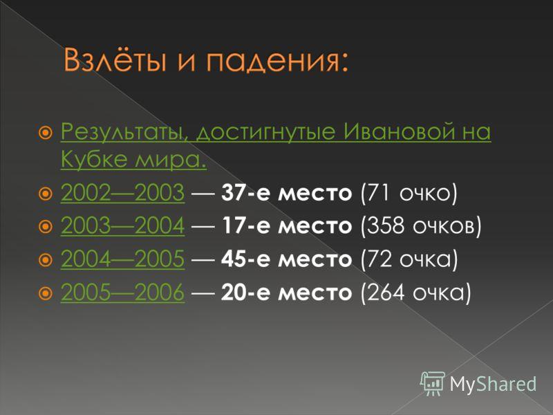 Результаты, достигнутые Ивановой на Кубке мира. Результаты, достигнутые Ивановой на Кубке мира. 20022003 37-е место (71 очко) 20022003 20032004 17-е место (358 очков) 20032004 20042005 45-е место (72 очка) 20042005 20052006 20-е место (264 очка) 2005