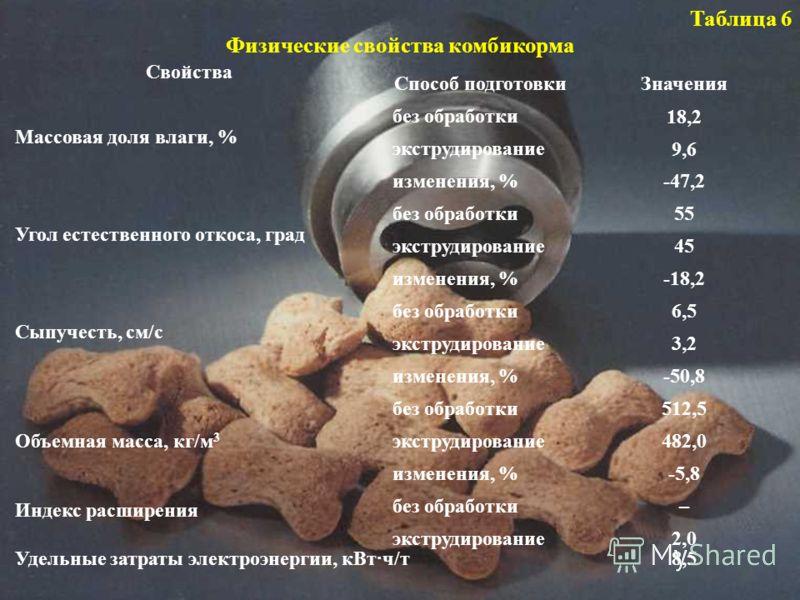 Удельные затраты топливно- энергетических ресурсов, МДж/т