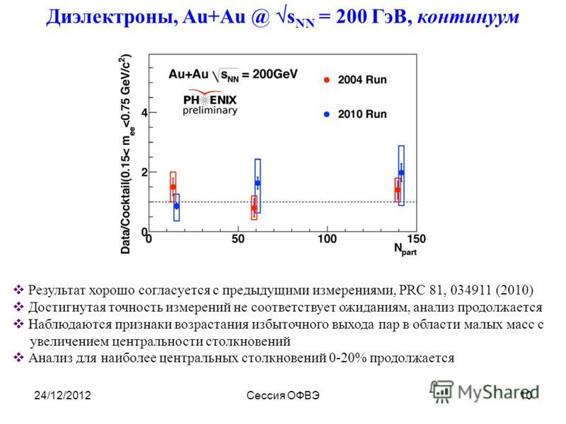24/12/2012Сессия ОФВЭ10 Диэлектроны, Au+Au @ s NN = 200 ГэВ, континуум Результат хорошо согласуется с предыдущими измерениями, PRC 81, 034911 (2010) Достигнутая точность измерений не соответствует ожиданиям, анализ продолжается Наблюдаются признаки в