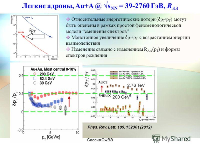 24/12/2012Сессия ОФВЭ12 Легкие адроны, Au+A @ s NN = 39-2760 ГэВ, R AA Относительные энергетические потери ( p T /p T ) могут быть оценены в рамках простой феноменологической модели смещения спектров Монотонное увеличение p T /p T c возрастанием энер