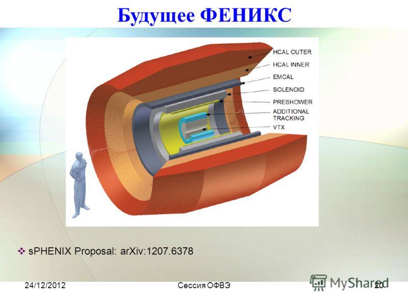 24/12/2012Сессия ОФВЭ20 Будущее ФЕНИКС sPHENIX Proposal: arXiv:1207.6378
