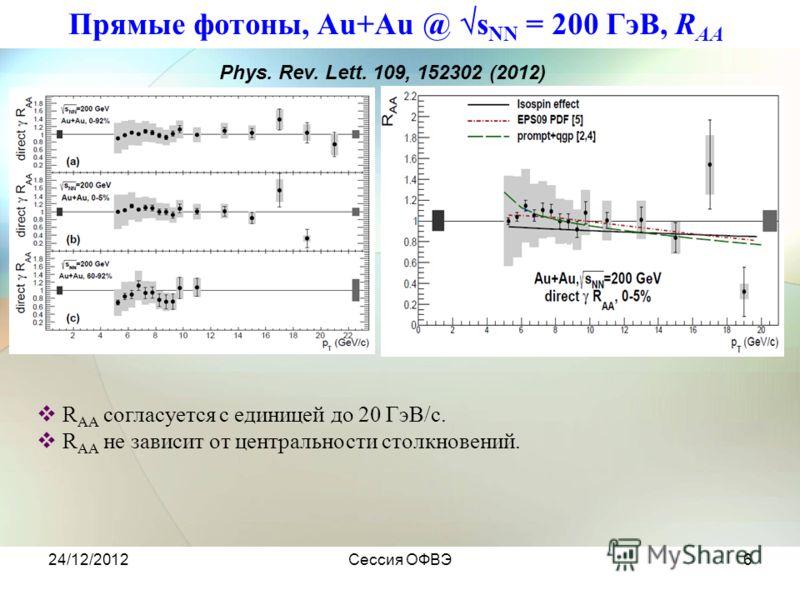 24/12/2012Сессия ОФВЭ6 Прямые фотоны, Au+Au @ s NN = 200 ГэВ, R AA R AA согласуется с единицей до 20 ГэВ/с. R AA не зависит от центральности столкновений. Phys. Rev. Lett. 109, 152302 (2012)
