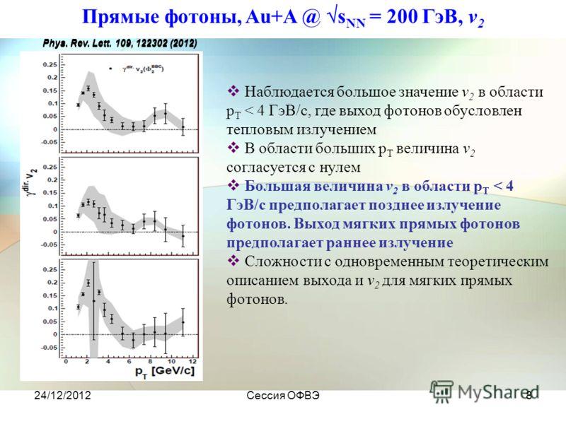 24/12/2012Сессия ОФВЭ8 Прямые фотоны, Au+A @ s NN = 200 ГэВ, v 2 Наблюдается большое значение v 2 в области p T < 4 ГэВ/с, где выход фотонов обусловлен тепловым излучением В области больших p T величина v 2 согласуется с нулем Большая величина v 2 в