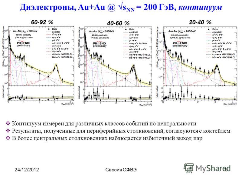 24/12/2012Сессия ОФВЭ9 Диэлектроны, Au+Au @ s NN = 200 ГэВ, континуум Континуум измерен для различных классов событий по центральности Результаты, полученные для периферийных столкновений, согласуются с коктейлем В более центральных столкновениях наб