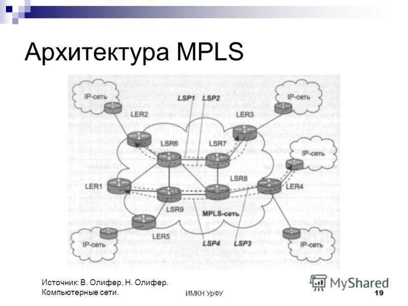 ИМКН УрФУ19 Архитектура MPLS Источник: В. Олифер, Н. Олифер. Компьютерные сети.