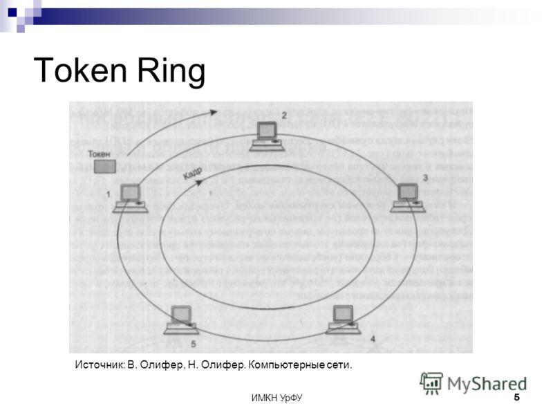 ИМКН УрФУ5 Token Ring Источник: В. Олифер, Н. Олифер. Компьютерные сети.