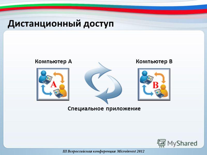 Дистанционный доступ Специальное приложение Компьютер АКомпьютер B