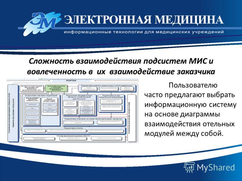 Сложность взаимодействия подсистем МИС и вовлеченность в их взаимодействие заказчика Пользователю часто предлагают выбрать информационную систему на основе диаграммы взаимодействия отельных модулей между собой.