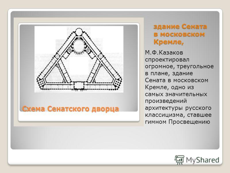 здание Сената в московском Кремле, М.Ф.Казаков спроектировал огромное, треугольное в плане, здание Сената в московском Кремле, одно из самых значительных произведений архитектуры русского классицизма, ставшее гимном Просвещению