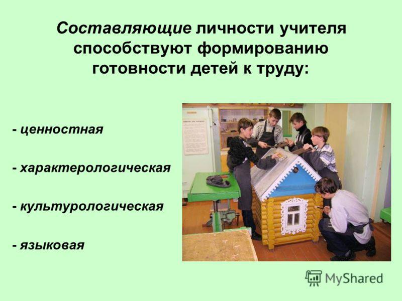 Составляющие личности учителя способствуют формированию готовности детей к труду: - ценностная - характерологическая - культурологическая - языковая